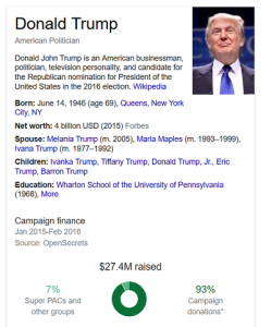Google People Search Shows Candidate Info