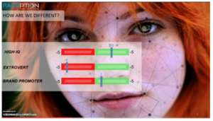 Faception Analyzes People's Faces For Criminal Behavior